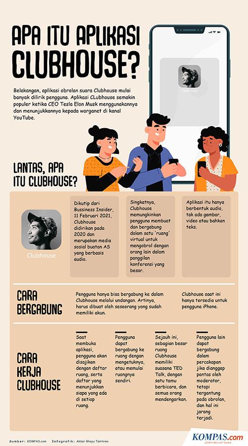 Fakta Clubhouse 1
