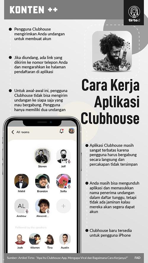 Fakta Clubhouse 2