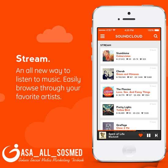 Jual Plays Soundcloud