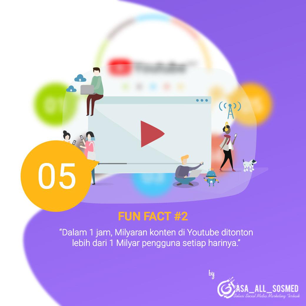 Fun Fact, dalam 1 jam milyaran konten di youtube ditonton lebih dari 1 milyar pengguna setiap harinya